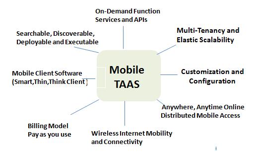 Mobile TaaS