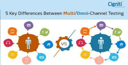 5 Key Differences Between Multi-Channel and Omni-Channel Testing