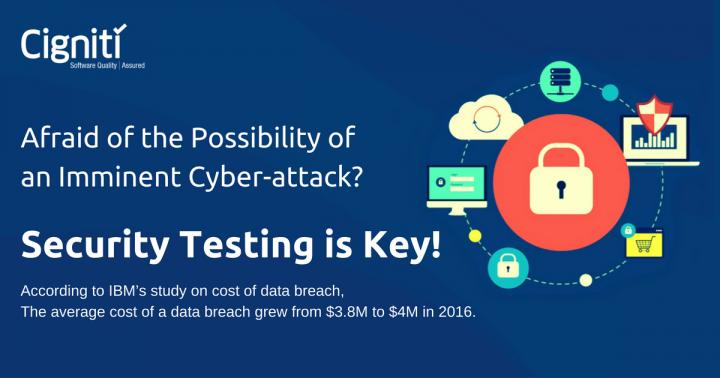 Cigniti Data breach study 2016