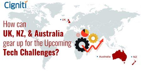 UK, NZ, & Australia - Tech Challenges - Software securityTesting