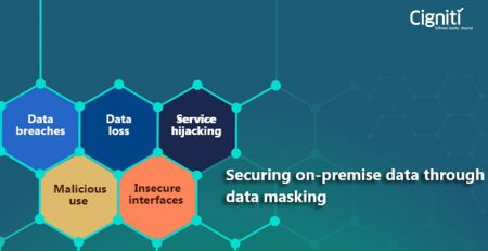 Securing on-premise data through data masking
