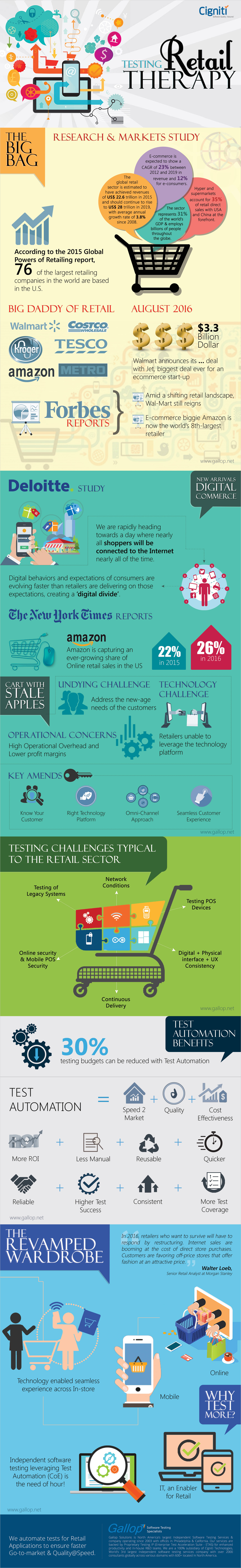 Testing-the-retail-therapy-Infographic
