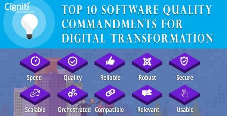 Top 10 Software Quality Commandments for Digital Transformation