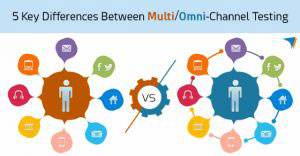 5 Key Differences Between Multi-Channel and Omni-Channel Testing - Cigniti Blog