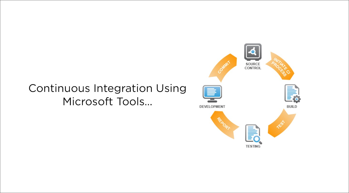 Continuous integration using microsoft tools right before your continuous integration using microsoft tools right before your eyes pooptronica Choice Image