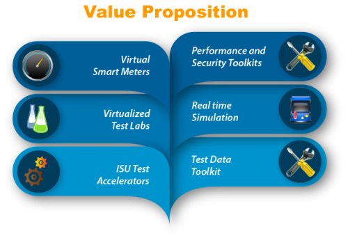 Value Proposition - Cigniti