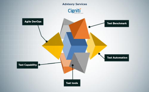Advisory Services - Cigniti