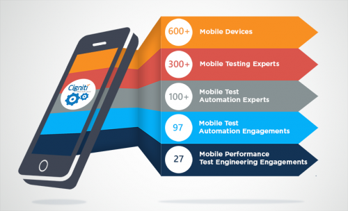 mobile-testing-offerings-keyfacts-4-500x304