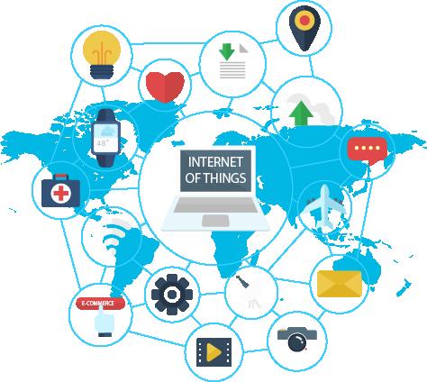Cigniti's IoT App Testing Services